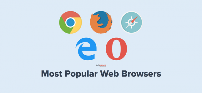Top 10 Internet Browsers - Most Popular Web Browsers of 2019