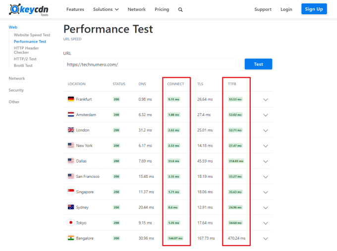Time To First Byte - Performance Test by KeyCDN